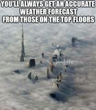 Weather forecast memes