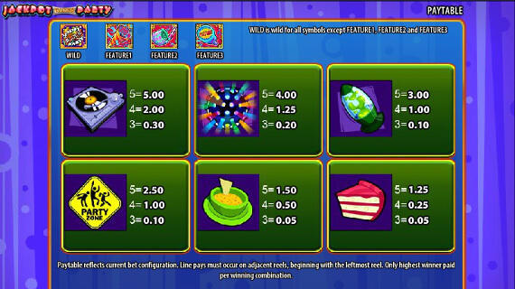 Use bonus code to get promotions Video Slots online casino Jackpot Block Party slot machine