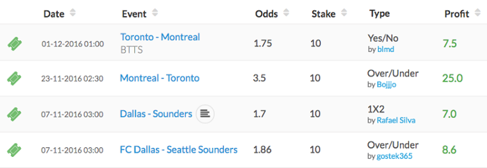 MLS betting tips